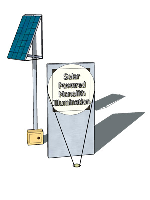 Solar Powered Monolith Sign Lighting Kit